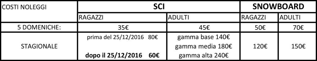 costi corso sci 2017